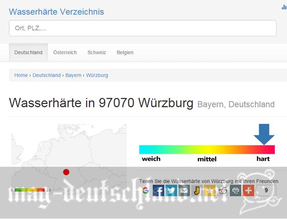 würzburgの水の硬度
