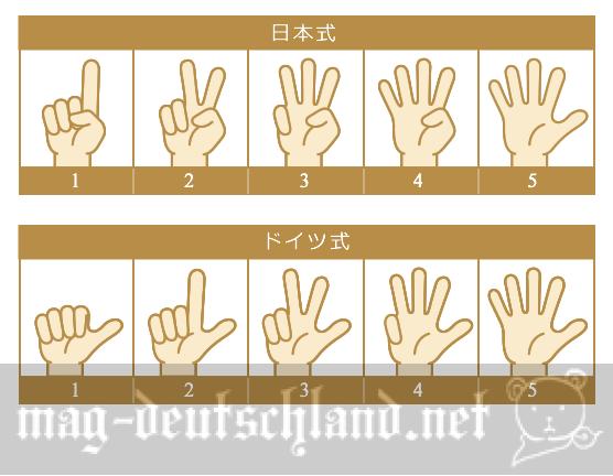 ドイツの指の数え方