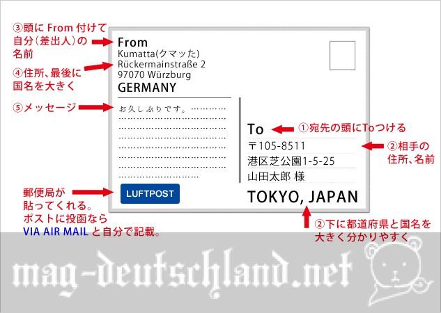 ドイツから日本へ葉書の出し方