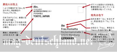 日本からドイツへ葉書の書き方