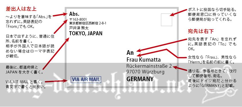 日本からドイツへ葉書の出し方 - 国際結婚したのはドイツだ?