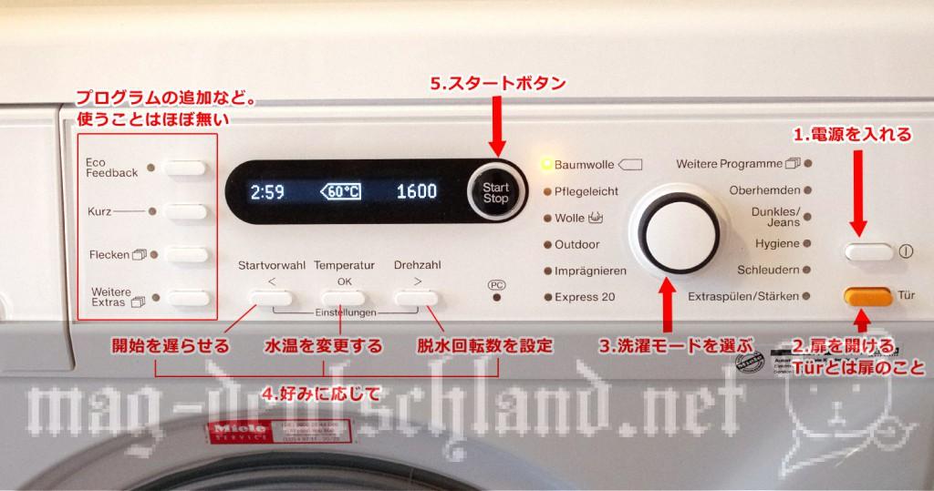 ドイツの洗濯機(コンピューター式)
