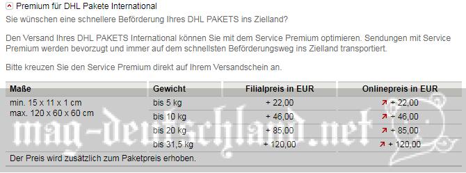 Päckchen、PaketのオプションPREMIUMとは